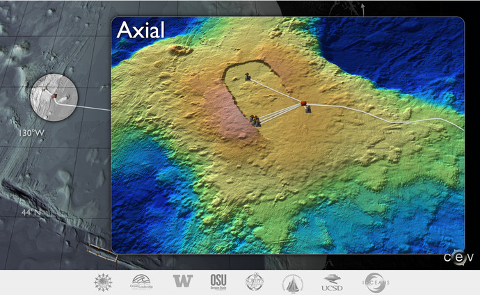 Volcanoes and Life: Axial Seamount