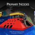 Primary Nodes